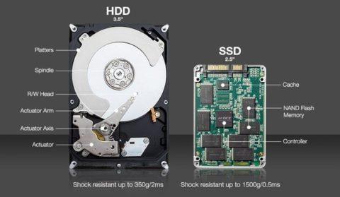 SSD Kullanmanın Avantajları